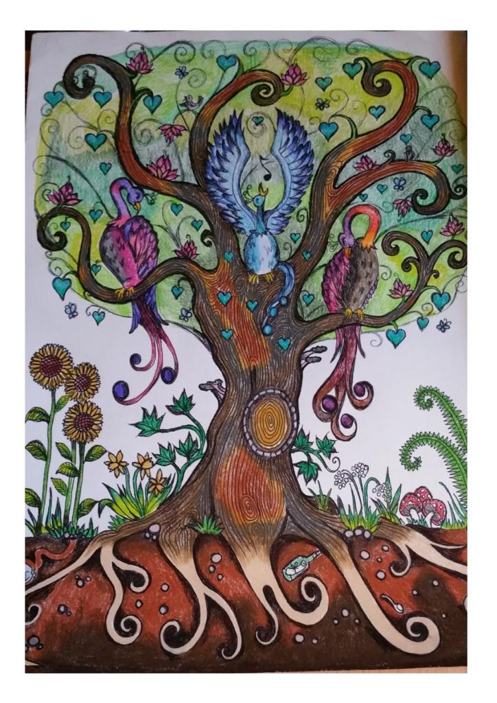 commision tree